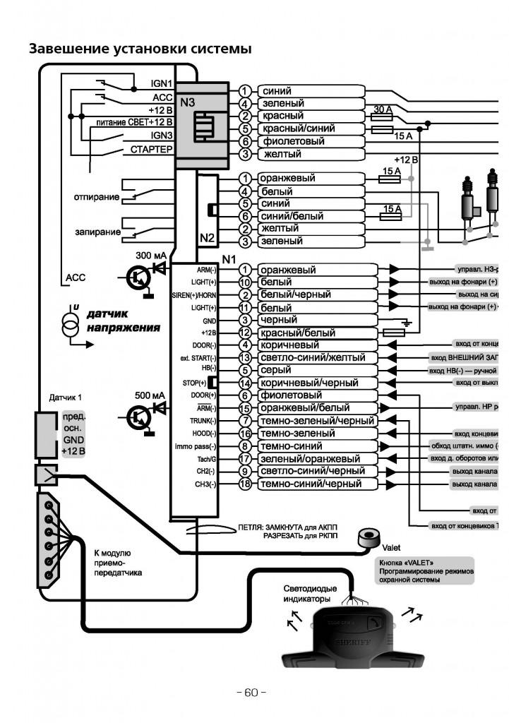 Сигнализация sheriff zx 1070 инструкция