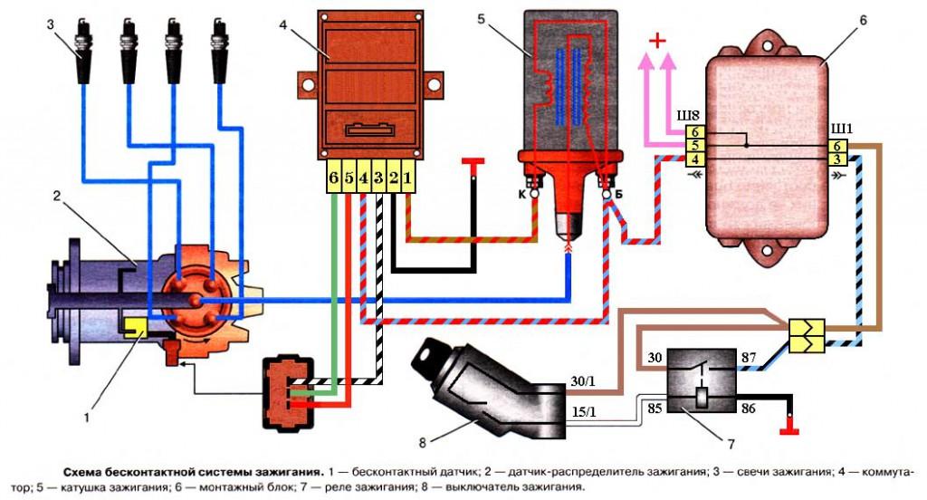Схема контактных соединений