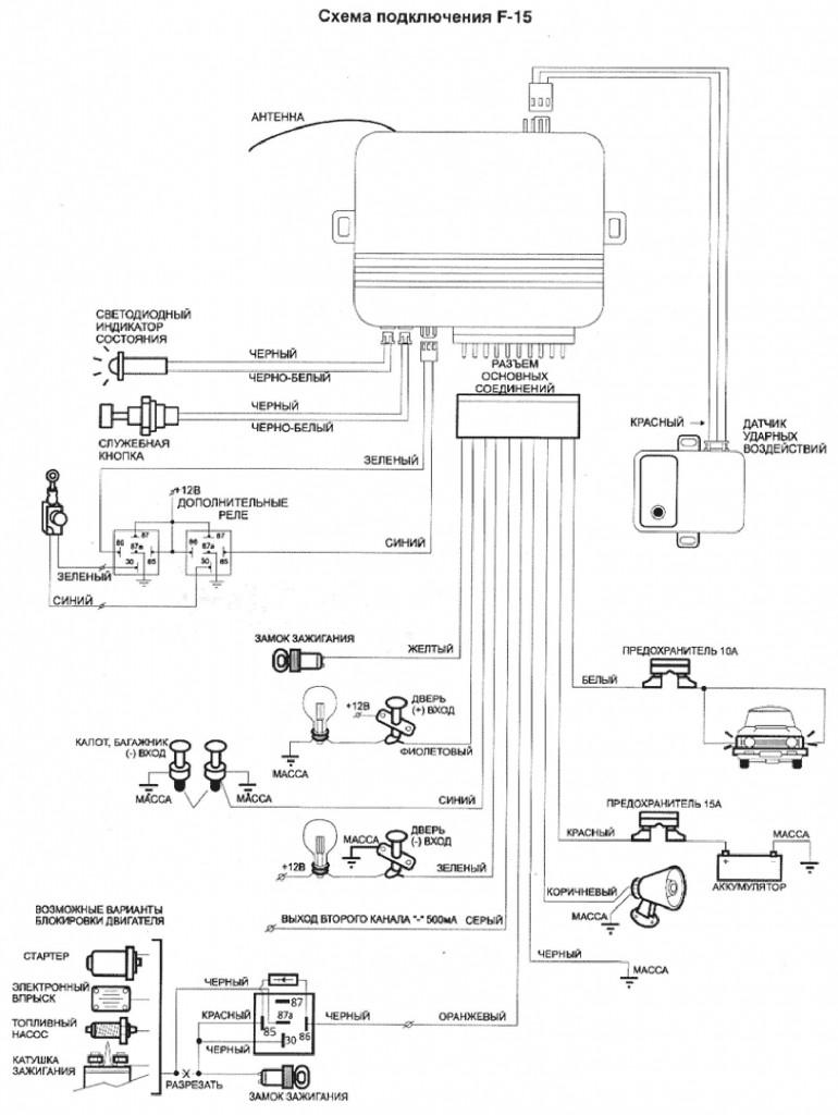 схема підключення сигналізації шеріф