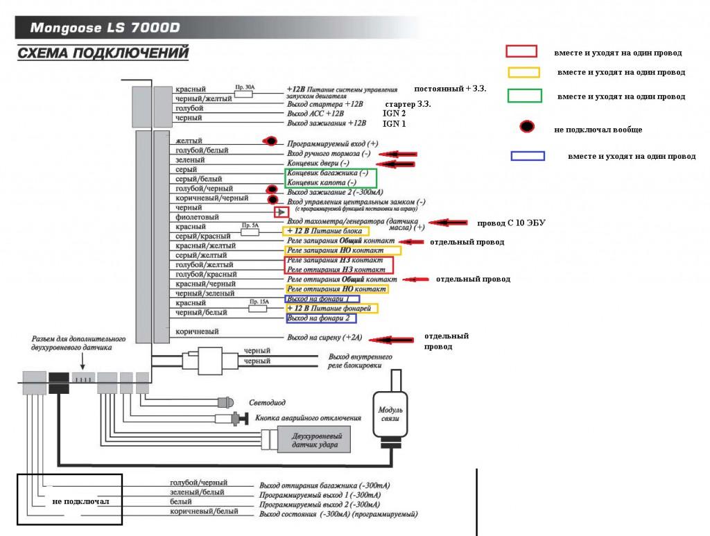 Aps Сигнализация Инструкция 2550 - фото 4