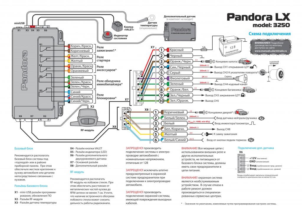 Установка pandora lx3257 в ваз-21093i автосигнализации.