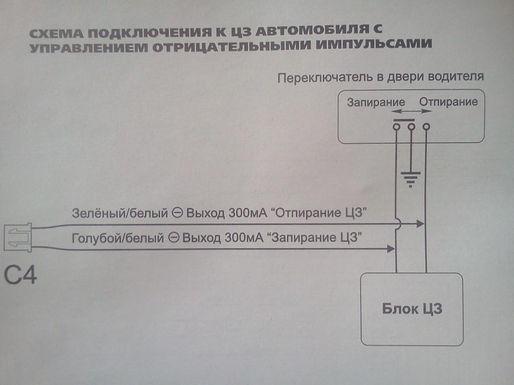 инструкция по эксплуатации Pharaon V21 - фото 10