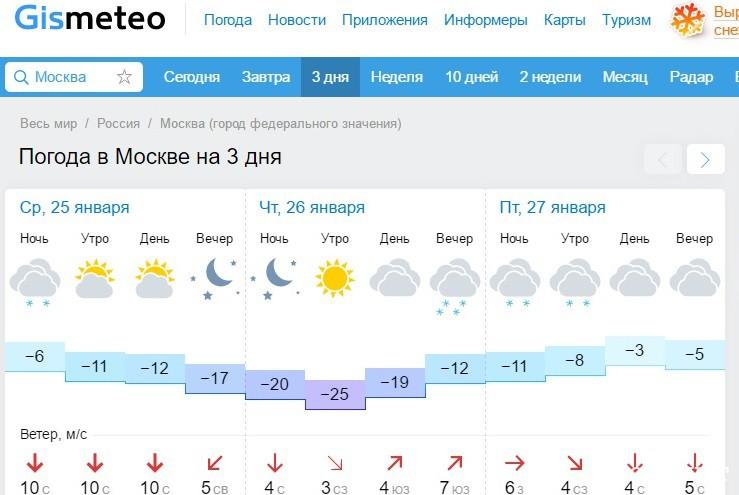 Рассказы погода в москве сенодня влажность воздуха