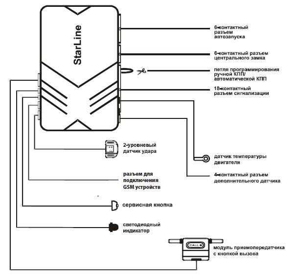 Схемы подключение сигнализации