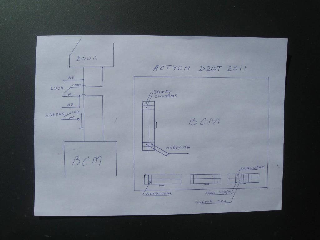 схема для санг йонга актион