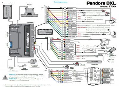 Схема стенда для проверки генераторов и старткров